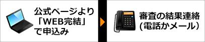 公式ページより「WEB完結」で申し込み→審査の結果連絡(電話かメール)