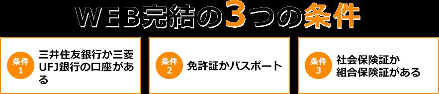 「WEB完結の3つの条件」条件1.三井住友銀行か三菱UFJ銀行の口座がある条件2.免許証かパスポート条件3.社会保険証か組合保険証がある