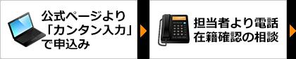 公式ページより「カンタン入力」で申し込み→担当者より電話在籍確認の相談